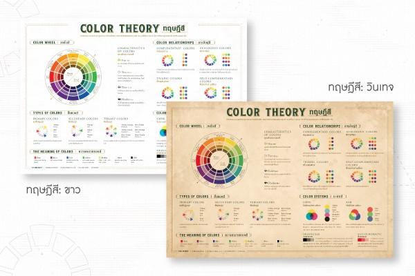 สินค้าทฤษฎีสี THiNKNET Design Studio